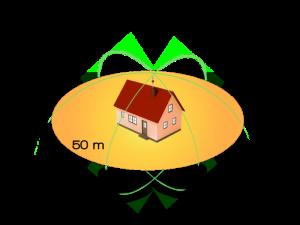 S-AS promień ochrony piorunochron 2.0 50 metrów