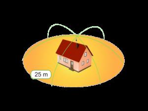 Piorunochron 2.0 dla domu jednorodzinnego